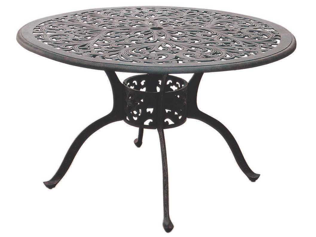 Excellent Darlee Outdoor Living Series 80 Cast Aluminum Antique Bronze 48 Round Dining Table Home Interior And Landscaping Spoatsignezvosmurscom