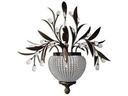 Uttermost Wall Lighting Category