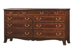 Henkel Harris Dressers Category