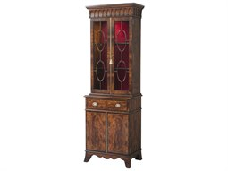 Theodore Alexander China Cabinets Category