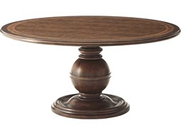 Theodore Alexander Dining Room Tables Category