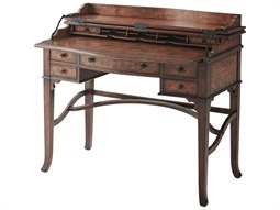 Theodore Alexander Office Desks Category