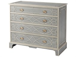 Theodore Alexander Dressers Category